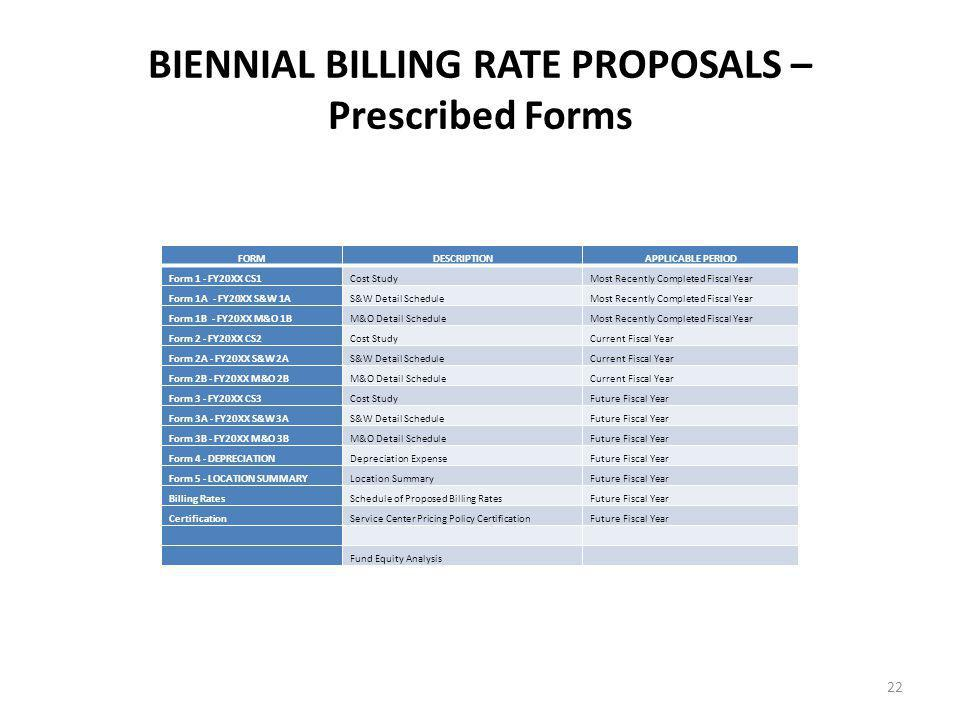 BIENNIAL BILLING RATE PROPOSALS – Prescribed Forms 22 FORMDESCRIPTIONAPPLICABLE PERIOD Form 1 - FY20XX CS1Cost StudyMost Recently Completed Fiscal Year Form 1A - FY20XX S&W 1AS&W Detail ScheduleMost Recently Completed Fiscal Year Form 1B - FY20XX M&O 1BM&O Detail ScheduleMost Recently Completed Fiscal Year Form 2 - FY20XX CS2Cost StudyCurrent Fiscal Year Form 2A - FY20XX S&W 2AS&W Detail ScheduleCurrent Fiscal Year Form 2B - FY20XX M&O 2BM&O Detail ScheduleCurrent Fiscal Year Form 3 - FY20XX CS3Cost StudyFuture Fiscal Year Form 3A - FY20XX S&W 3AS&W Detail ScheduleFuture Fiscal Year Form 3B - FY20XX M&O 3BM&O Detail ScheduleFuture Fiscal Year Form 4 - DEPRECIATIONDepreciation ExpenseFuture Fiscal Year Form 5 - LOCATION SUMMARYLocation SummaryFuture Fiscal Year Billing RatesSchedule of Proposed Billing RatesFuture Fiscal Year CertificationService Center Pricing Policy CertificationFuture Fiscal Year Fund Equity Analysis
