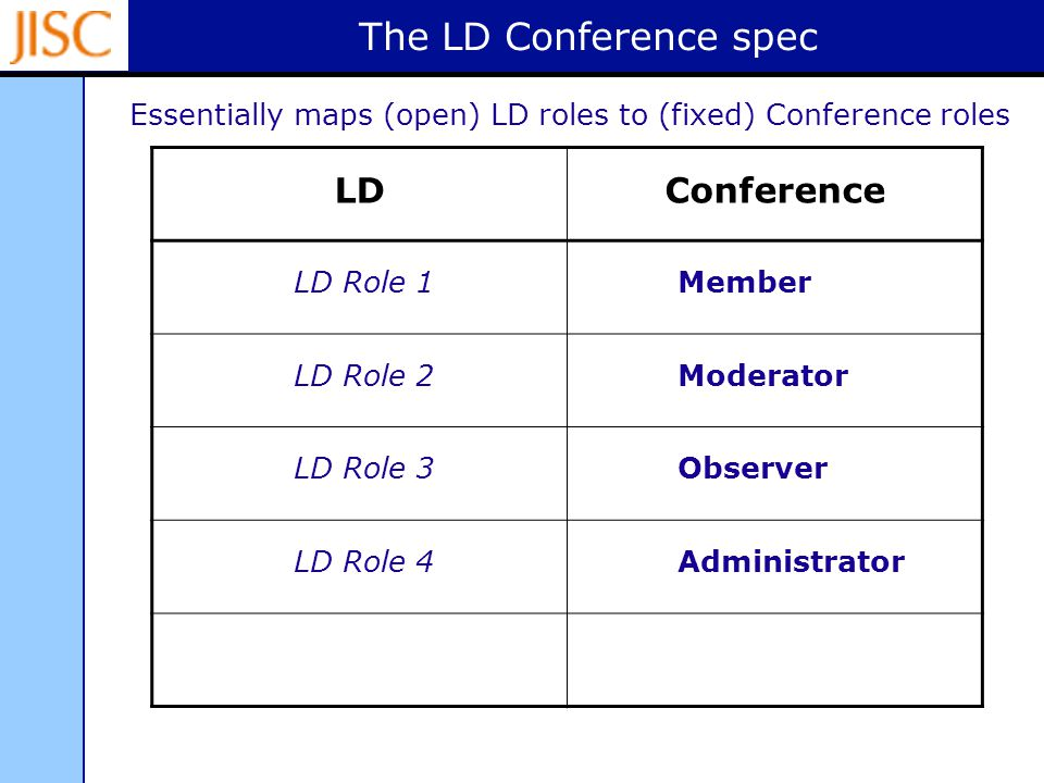 The LD Conference spec Essentially maps (open) LD roles to (fixed) Conference roles LDConference LD Role 1 Member LD Role 2 Moderator LD Role 3 Observ