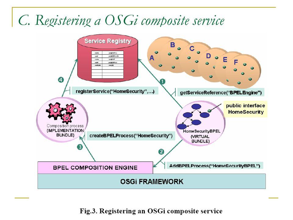 C. Registering a OSGi composite service