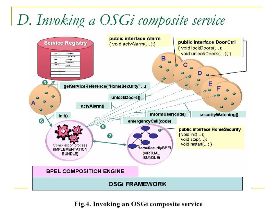 D. Invoking a OSGi composite service