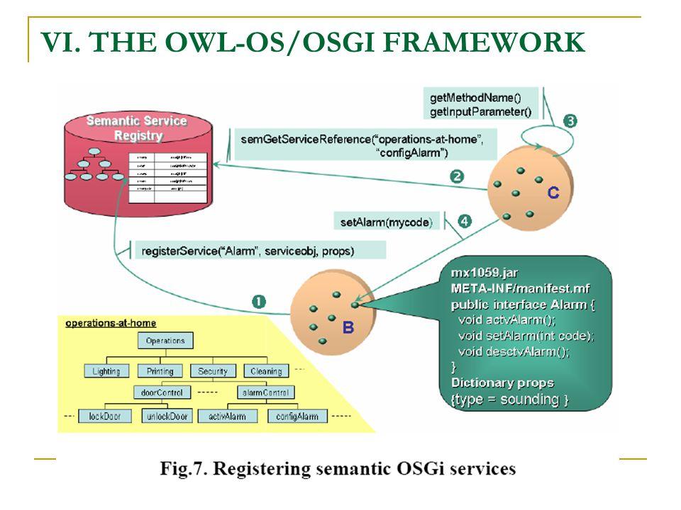 VI. THE OWL-OS/OSGI FRAMEWORK