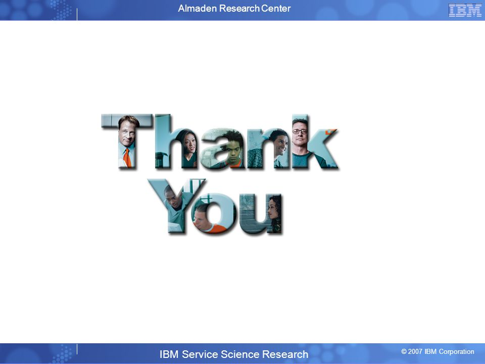 Business Unit or Product Name © 2007 IBM Corporation 20 Special Interest Group (SIG) Almaden Research Center IBM Service Science Research © 2007 IBM Corporation