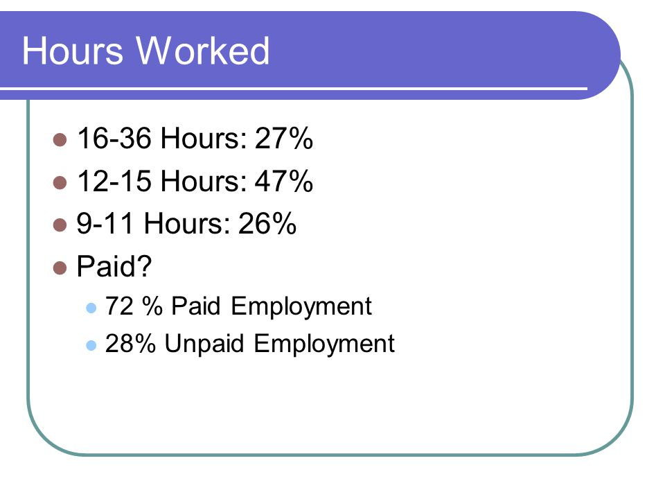Hours Worked Hours: 27% Hours: 47% 9-11 Hours: 26% Paid.