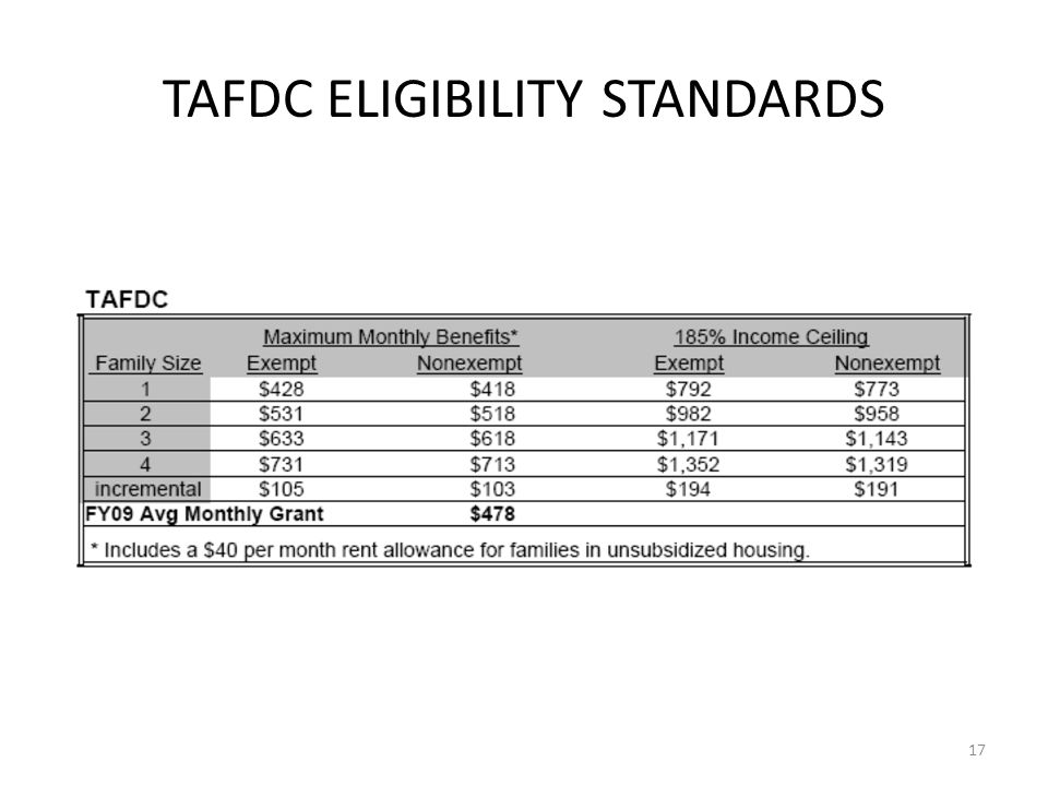 17 TAFDC ELIGIBILITY STANDARDS