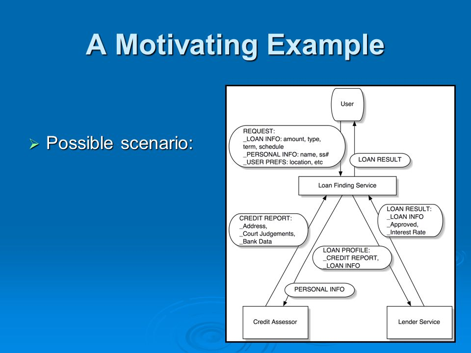 A Motivating Example Possible scenario: Possible scenario: