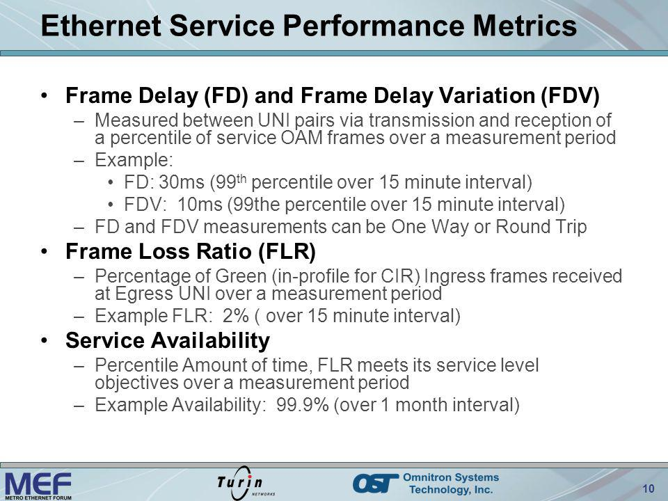 10 Ethernet Service Performance Metrics Frame Delay (FD) and Frame Delay Variation (FDV) –Measured between UNI pairs via transmission and reception of