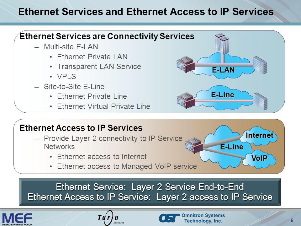 6 Ethernet Services and Ethernet Access to IP Services Ethernet Services are Connectivity Services –Multi-site E-LAN Ethernet Private LAN Transparent