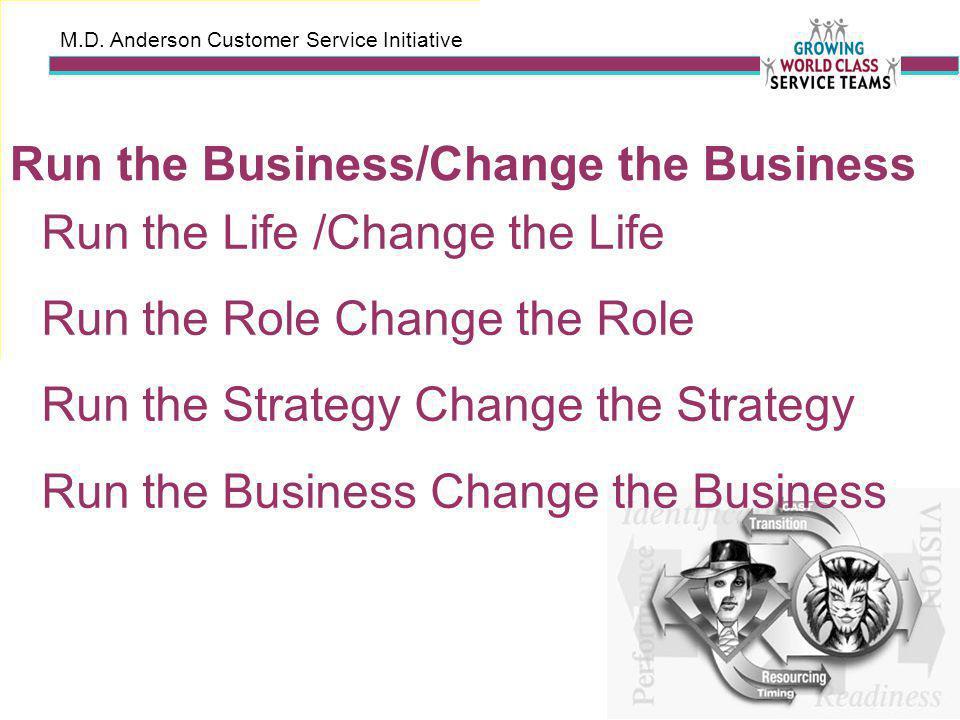 M.D. Anderson Customer Service Initiative Run the Business/Change the Business Run the Life /Change the Life Run the Role Change the Role Run the Stra