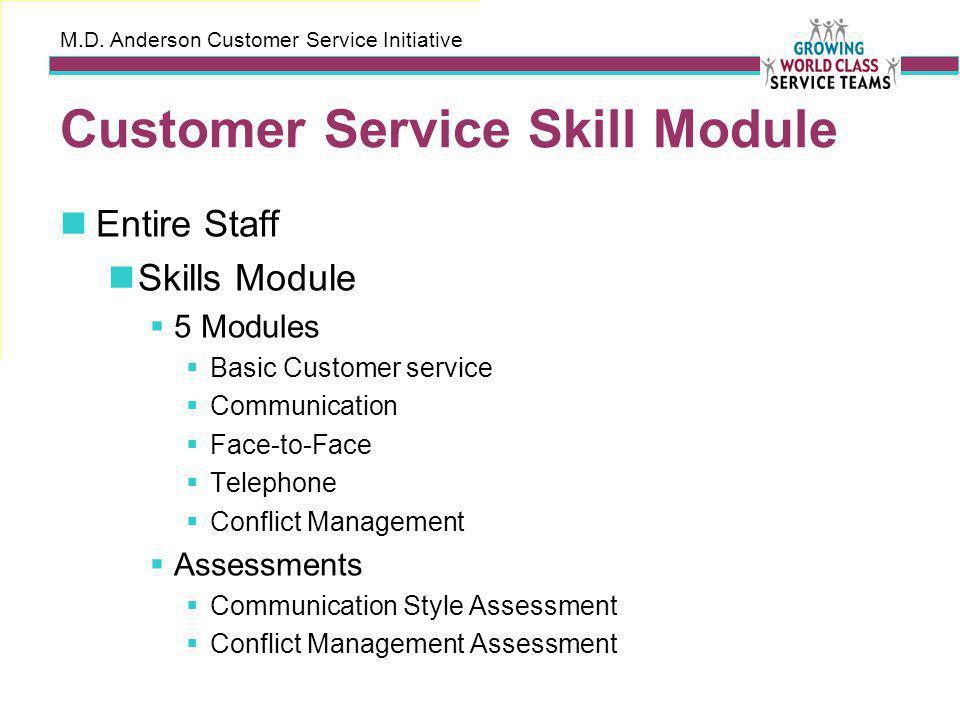 M.D. Anderson Customer Service Initiative Customer Service Skill Module Entire Staff Skills Module 5 Modules Basic Customer service Communication Face