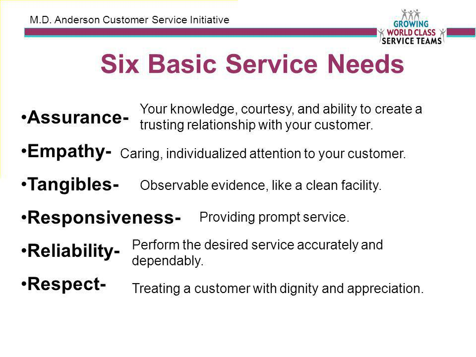 M.D. Anderson Customer Service Initiative Six Basic Service Needs Assurance- Empathy- Tangibles- Responsiveness- Reliability- Respect- Your knowledge,