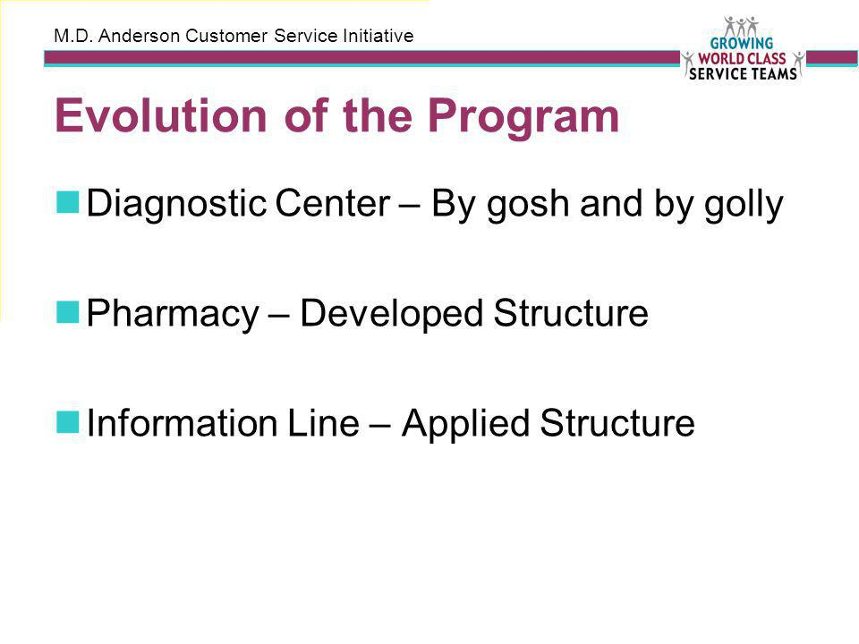 M.D. Anderson Customer Service Initiative Evolution of the Program Diagnostic Center – By gosh and by golly Pharmacy – Developed Structure Information