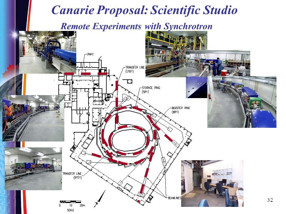 32 Canarie Proposal: Scientific Studio Remote Experiments with Synchrotron