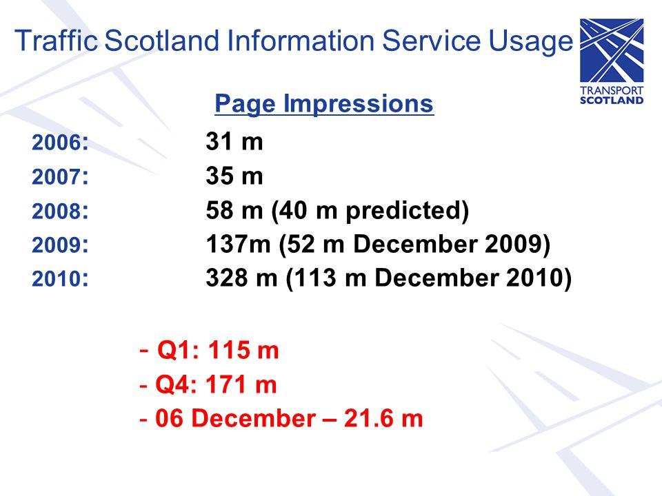 Traffic Scotland Page Impressions