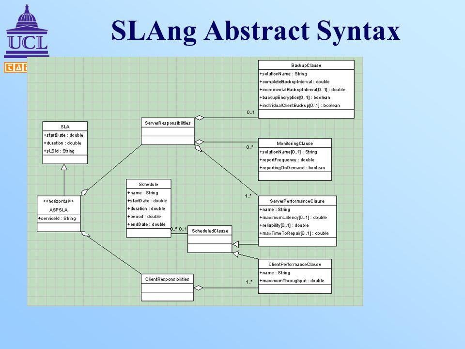 SLAng Abstract Syntax