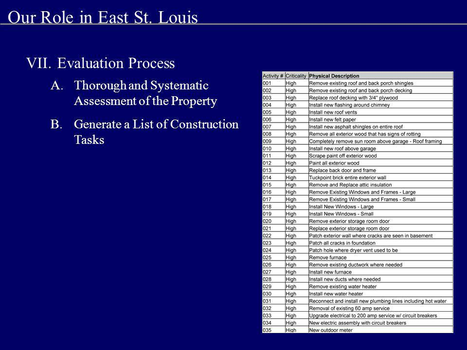 VII.Evaluation Process A.Thorough and Systematic Assessment of the Property B.Generate a List of Construction Tasks Our Role in East St.