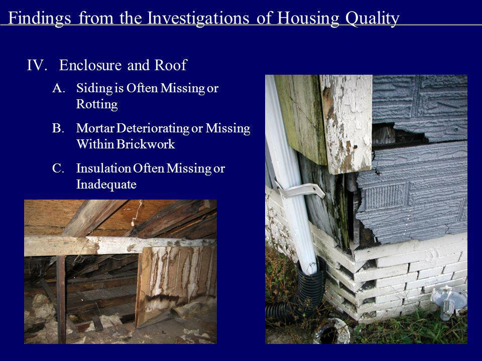 IV.Enclosure and Roof A.Siding is Often Missing or Rotting B.Mortar Deteriorating or Missing Within Brickwork C.Insulation Often Missing or Inadequate Findings from the Investigations of Housing Quality