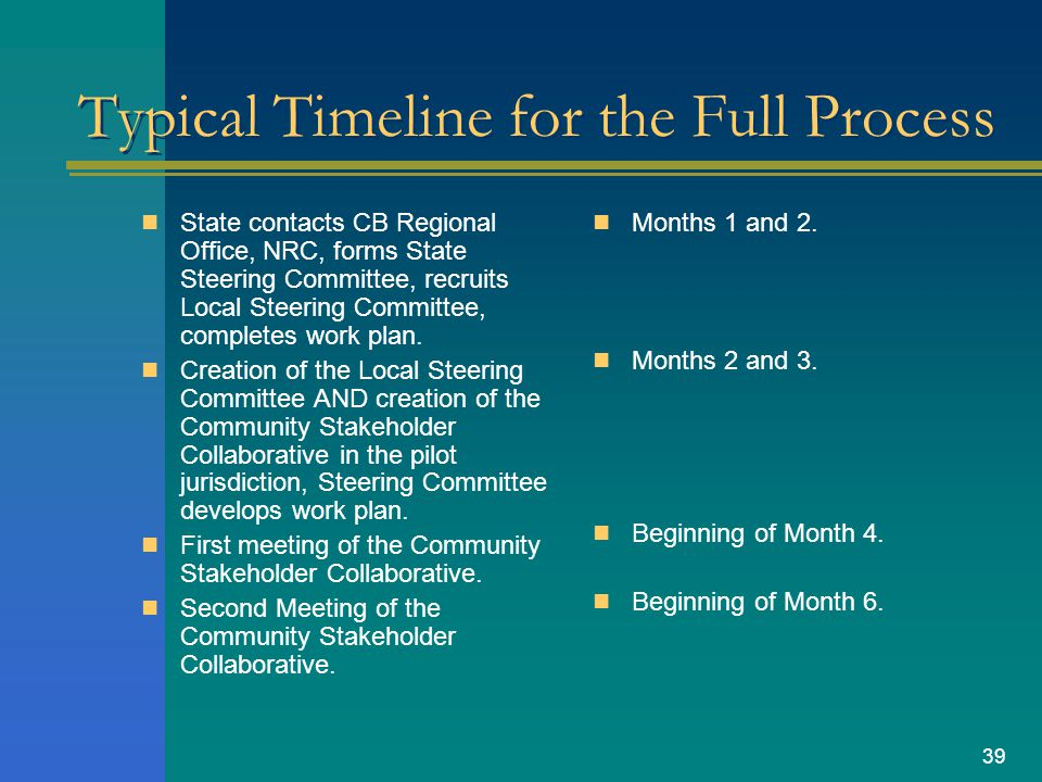39 Typical Timeline for the Full Process State contacts CB Regional Office, NRC, forms State Steering Committee, recruits Local Steering Committee, co