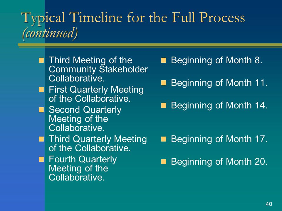 40 Typical Timeline for the Full Process (continued) Third Meeting of the Community Stakeholder Collaborative. First Quarterly Meeting of the Collabor