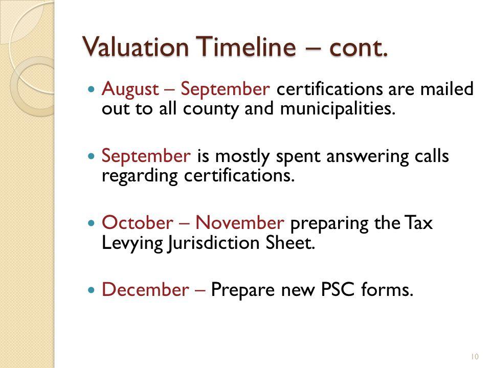 Valuation Timeline – cont.