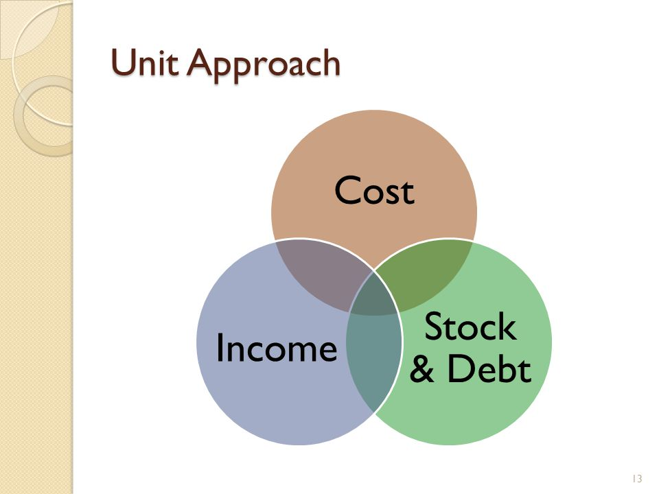 Unit Approach Cost Stock & Debt Income 13