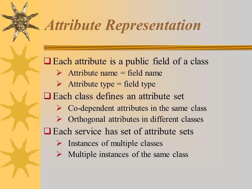 Attribute Representation Each attribute is a public field of a class Attribute name = field name Attribute type = field type Each class defines an attribute set Co-dependent attributes in the same class Orthogonal attributes in different classes Each service has set of attribute sets Instances of multiple classes Multiple instances of the same class