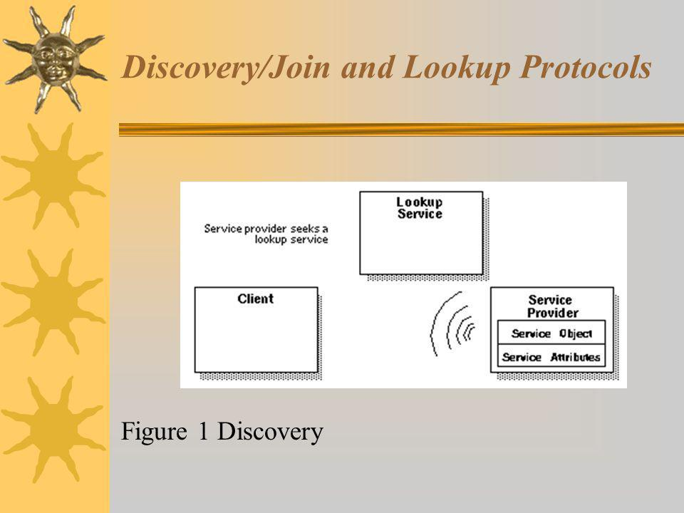 Discovery/Join and Lookup Protocols Figure 1 Discovery