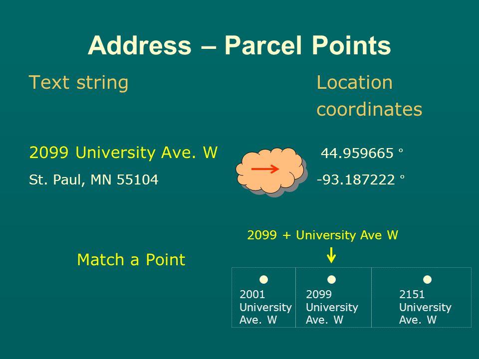 Text string Location coordinates Metro Counties Govt.