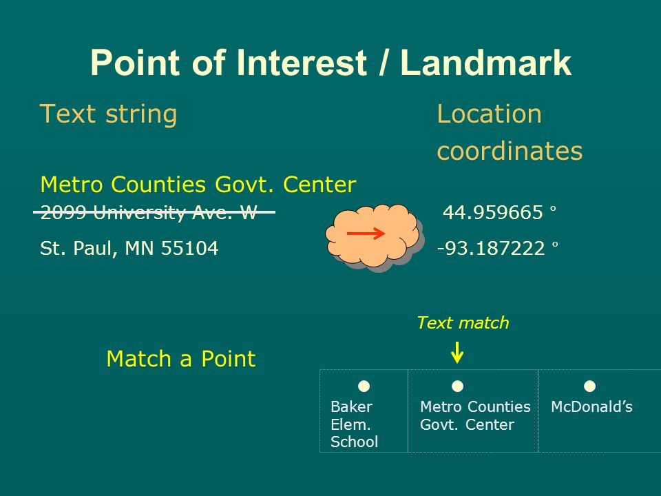 Text string Location coordinates Metro Counties Govt.