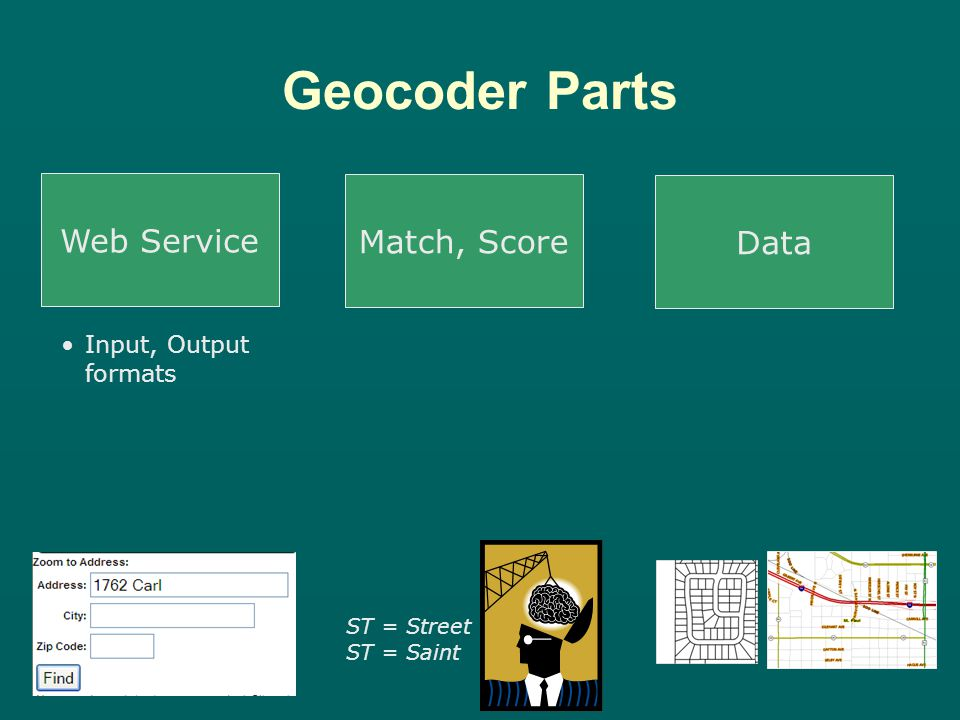 Geocoder Parts Web Service Match, Score Data ST = Street ST = Saint Input, Output formats