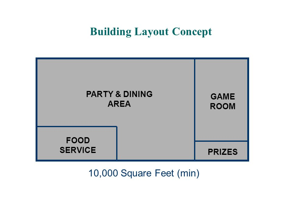 Building Layout Concept PARTY & DINING AREA FOOD SERVICE GAME ROOM PRIZES 10,000 Square Feet (min)