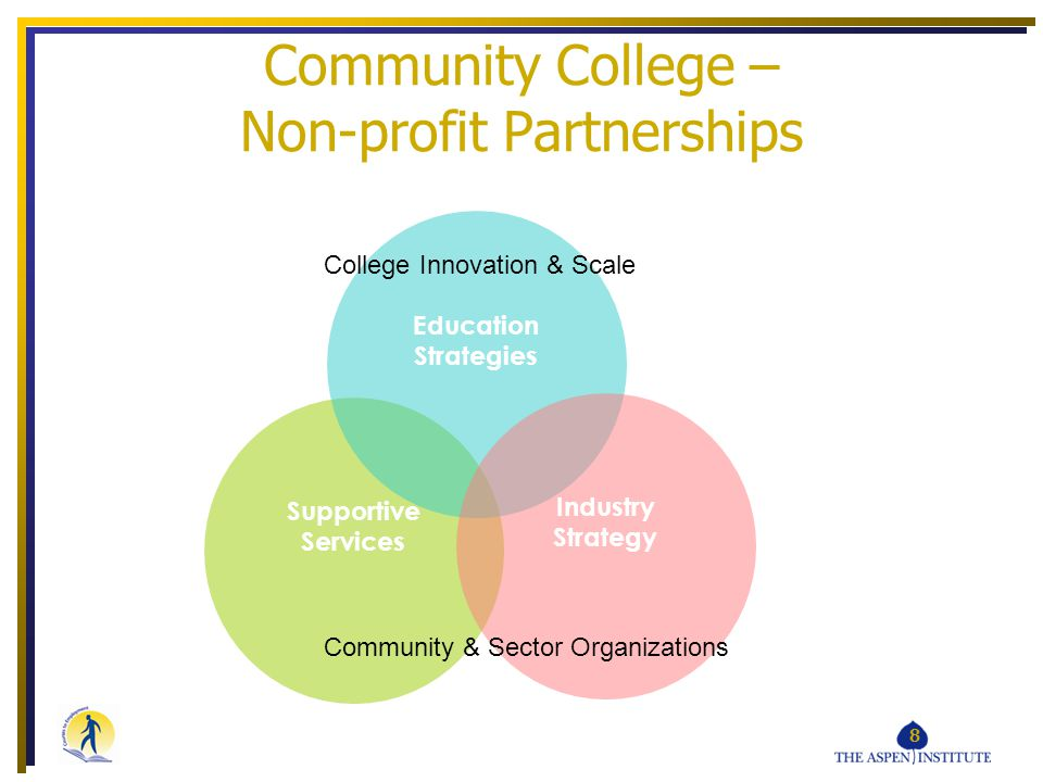 9 Courses to Employment Learning demonstration involving six community college-non-profit program collaborations Participants were selected competitively from 89 applications Substantial learning & research agenda, conducted 2008-2010 Funded by the Charles Stewart Mott Foundation