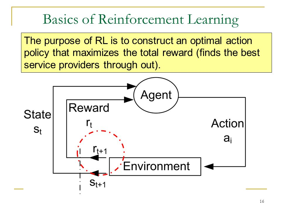 16 Basics of Reinforcement Learning … and a reward is given.