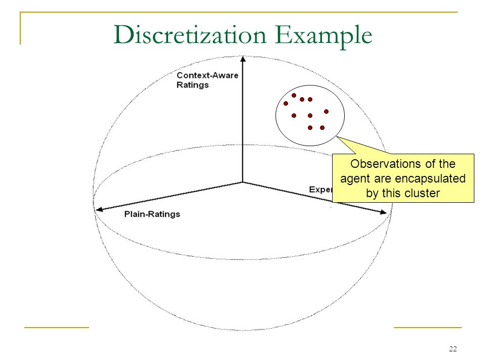 22 Discretization Example Observations of the agent are encapsulated by this cluster