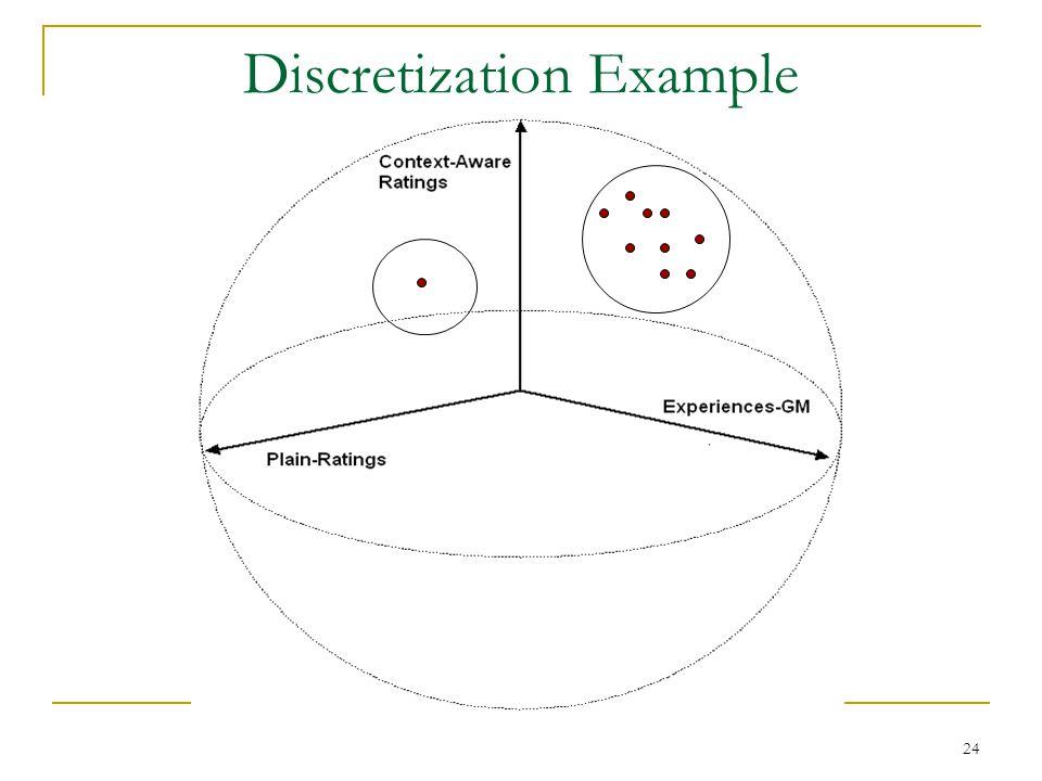24 Discretization Example