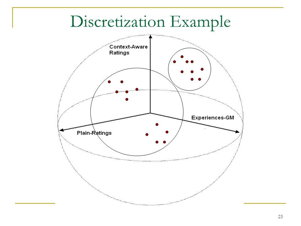 25 Discretization Example