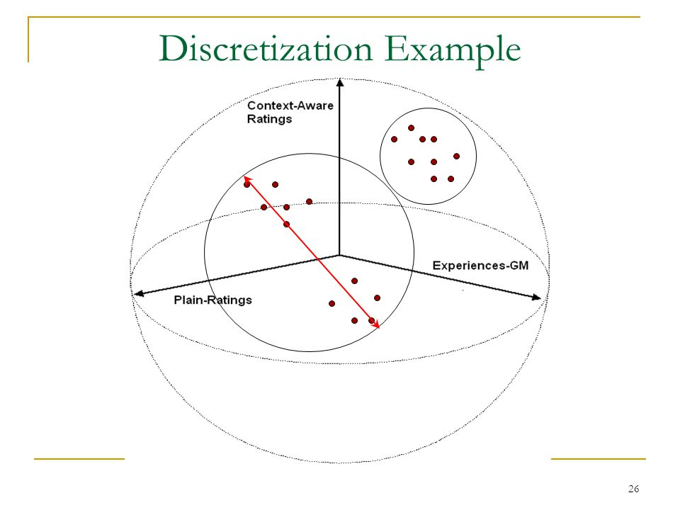 26 Discretization Example