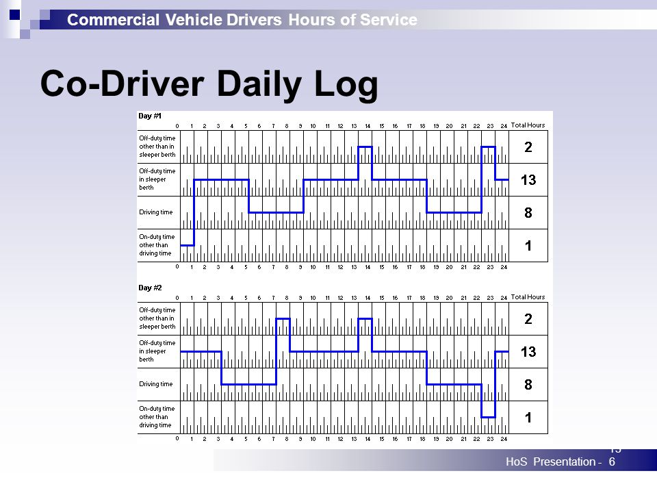 Commercial Vehicle Drivers Hours of Service HoS Presentation -136 Co-Driver Daily Log