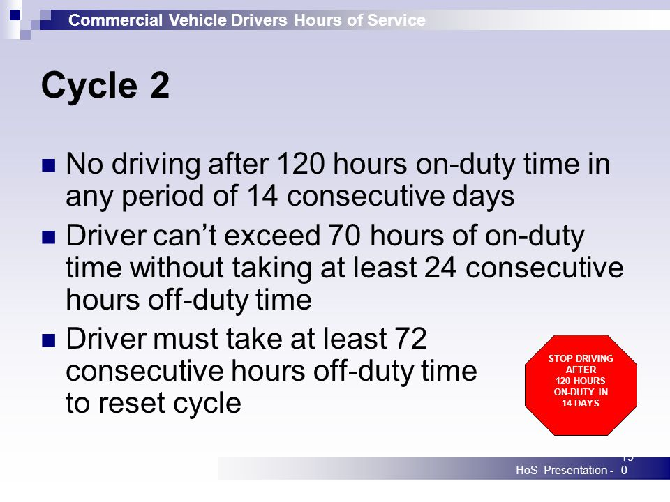 Commercial Vehicle Drivers Hours of Service HoS Presentation -150 Cycle 2 No driving after 120 hours on-duty time in any period of 14 consecutive days Driver cant exceed 70 hours of on-duty time without taking at least 24 consecutive hours off-duty time Driver must take at least 72 consecutive hours off-duty time to reset cycle STOP DRIVING AFTER 120 HOURS ON-DUTY IN 14 DAYS