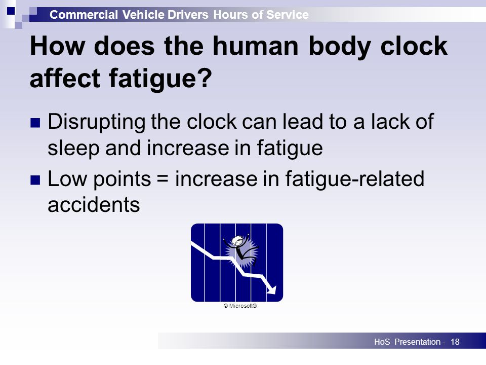Commercial Vehicle Drivers Hours of Service HoS Presentation -18 Disrupting the clock can lead to a lack of sleep and increase in fatigue Low points = increase in fatigue-related accidents How does the human body clock affect fatigue.