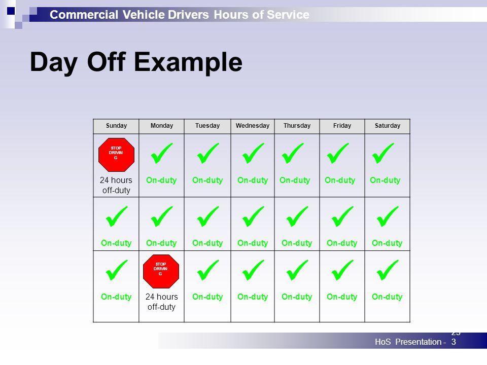 Commercial Vehicle Drivers Hours of Service HoS Presentation -253 SundayMondayTuesdayWednesdayThursdayFridaySaturday 24 hours off-duty On-duty On-duty