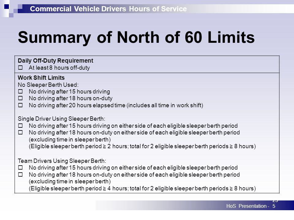 Commercial Vehicle Drivers Hours of Service HoS Presentation -255 Summary of North of 60 Limits Daily Off-Duty Requirement At least 8 hours off-duty Work Shift Limits No Sleeper Berth Used: No driving after 15 hours driving No driving after 18 hours on-duty No driving after 20 hours elapsed time (includes all time in work shift) Single Driver Using Sleeper Berth: No driving after 15 hours driving on either side of each eligible sleeper berth period No driving after 18 hours on-duty on either side of each eligible sleeper berth period (excluding time in sleeper berth) (Eligible sleeper berth period 2 hours; total for 2 eligible sleeper berth periods 8 hours) Team Drivers Using Sleeper Berth: No driving after 15 hours driving on either side of each eligible sleeper berth period No driving after 18 hours on-duty on either side of each eligible sleeper berth period (excluding time in sleeper berth) (Eligible sleeper berth period 4 hours; total for 2 eligible sleeper berth periods 8 hours)
