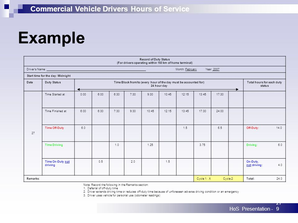 Commercial Vehicle Drivers Hours of Service HoS Presentation -279 Record of Duty Status (For drivers operating within 160 km of home terminal) Drivers Name: Month: FebruaryYear: 2007 Start time for the day: Midnight DateDuty StatusTime Block from/to (every hour of the day must be accounted for) 24 hour day Total hours for each duty status 27 Time Started at0:006:006:307:309:3010:4512:1513:4517:30 Time Finished at6:006:307:309:3010:4512:1513:4517:3024:00 Time Off-Duty6.01.56.5Off-Duty:14.0 Time Driving1.01.253.75Driving: 6.0 Time On-Duty not driving 0.52.01.5On-Duty, not driving: 4.0 Remarks:Cycle 1: X Cycle 2:Total: 24.0 Note: Record the following in the Remarks section: 1.
