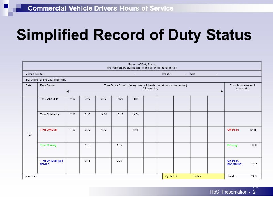 Commercial Vehicle Drivers Hours of Service HoS Presentation -282 Record of Duty Status (For drivers operating within 160 km of home terminal) Drivers