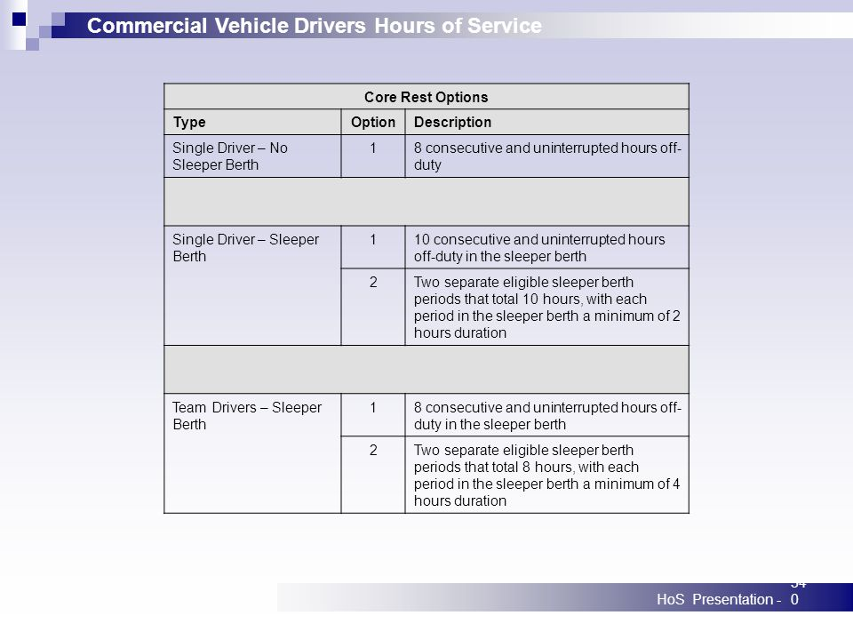 Commercial Vehicle Drivers Hours of Service HoS Presentation -340 Core Rest Options TypeOptionDescription Single Driver – No Sleeper Berth 18 consecutive and uninterrupted hours off- duty Single Driver – Sleeper Berth 110 consecutive and uninterrupted hours off-duty in the sleeper berth 2Two separate eligible sleeper berth periods that total 10 hours, with each period in the sleeper berth a minimum of 2 hours duration Team Drivers – Sleeper Berth 18 consecutive and uninterrupted hours off- duty in the sleeper berth 2Two separate eligible sleeper berth periods that total 8 hours, with each period in the sleeper berth a minimum of 4 hours duration