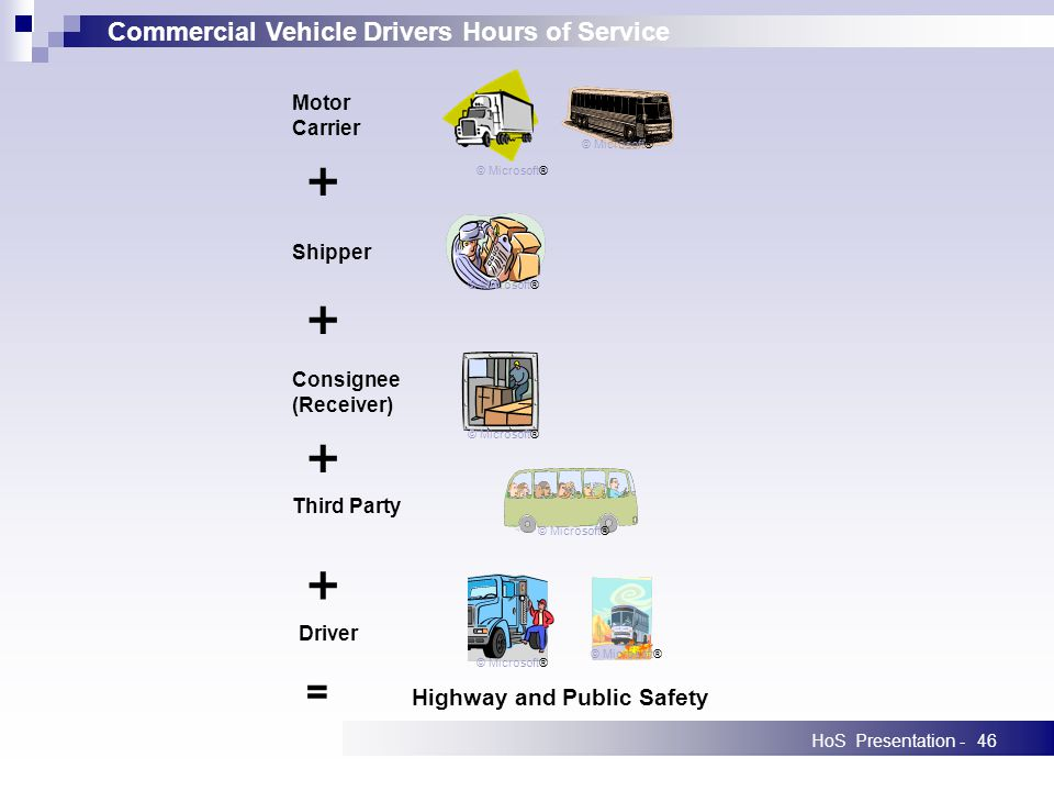 Commercial Vehicle Drivers Hours of Service HoS Presentation -46 Motor Carrier Shipper Consignee (Receiver) Driver = Highway and Public Safety Third Party © Microsoft®