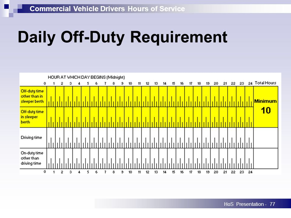Commercial Vehicle Drivers Hours of Service HoS Presentation -77 Daily Off-Duty Requirement