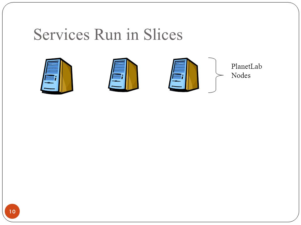Services Run in Slices 10 PlanetLab Nodes