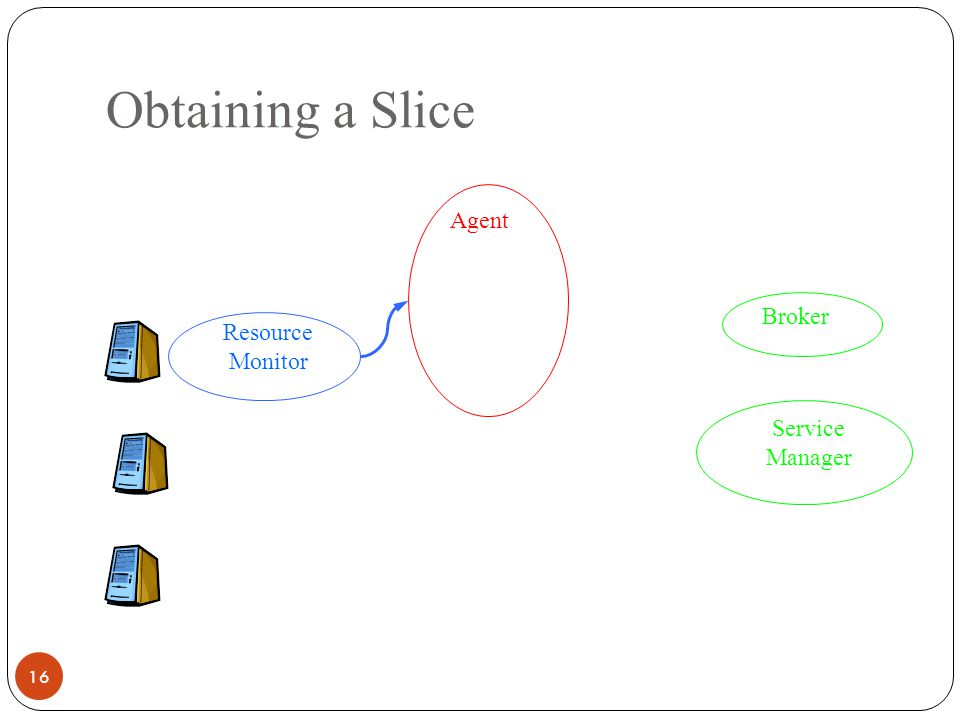 Obtaining a Slice 16 Agent Service Manager Broker Resource Monitor