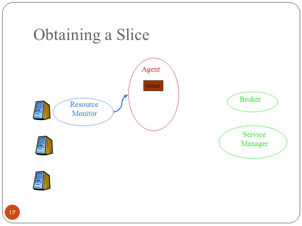 Obtaining a Slice 17 Agent Service Manager Broker ticket Resource Monitor