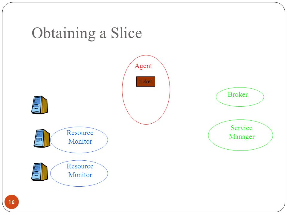 Obtaining a Slice 18 Agent Service Manager Broker ticket Resource Monitor